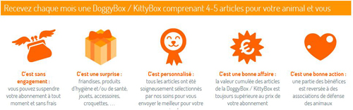 doggybox-comment-ca-marche